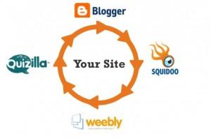 Do-Follow Backlinks Using Web 2.0 Properties